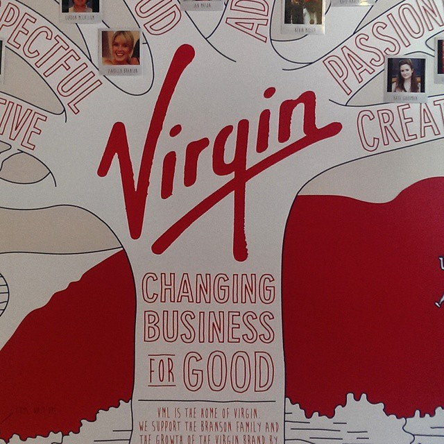 Exciting workshop at @@VirginStartup!